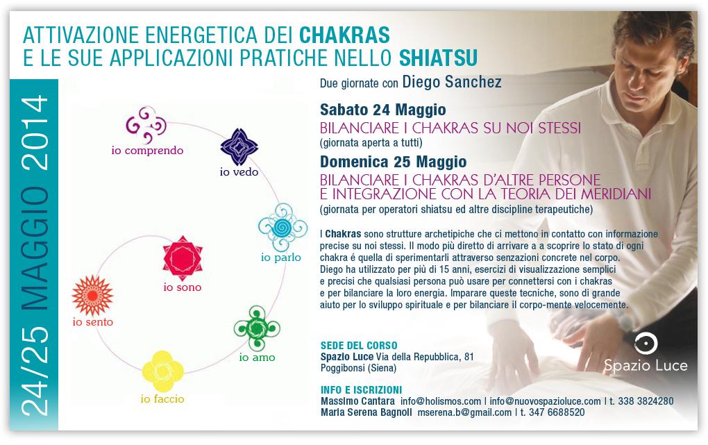 Attivazione Energetica del Chakras e le sue applicazioni pratiche nello Shiatsu